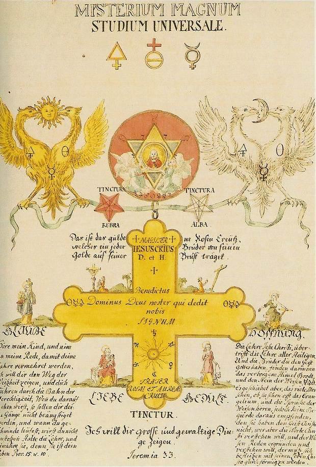 Grabado Rosacruz del siglo XIX, cuyo texto sostiene que representa este signo y su emblema atribuyendo su origen a Dios.