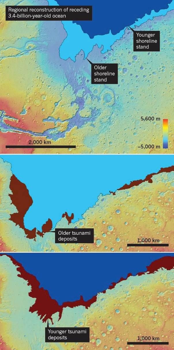 Desde la antigua línea costera (arriba), los megatsunamis han impactado en la orilla dos veces, dejando tras de sí pilas de rocas y escombros (en marrón, abajo).