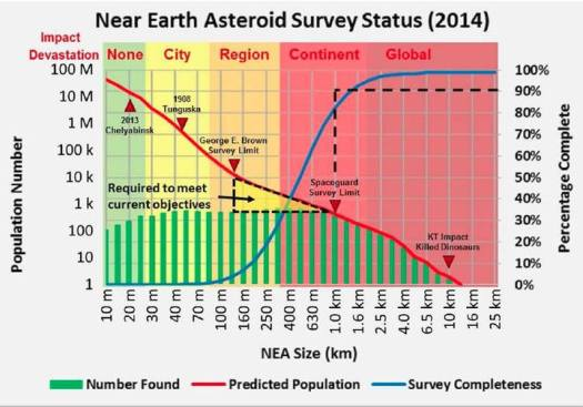 asteroid-threat-global-action-plan2