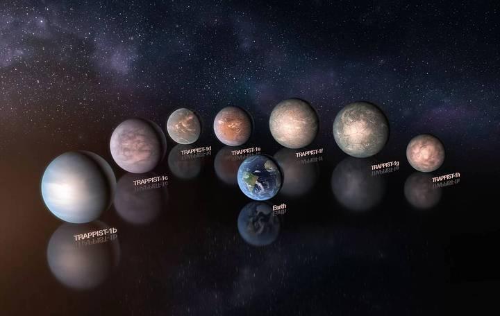 Los siete planetas del sistema compacto TRAPPIST-1 comparados, a escala, con la Tierra.