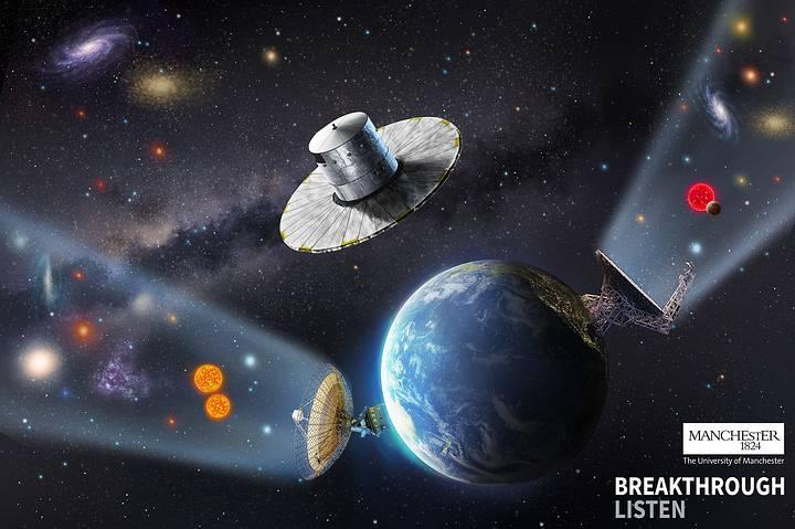 Civilizaciones extraterrestres tecnológicas.