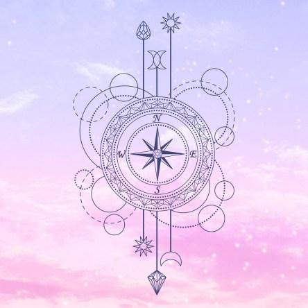 North Node sign astrology