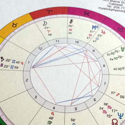 Full color Natal Chart from Mystick Physick 3