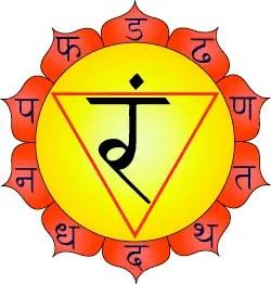 Nabhi Chakra Mantra Images