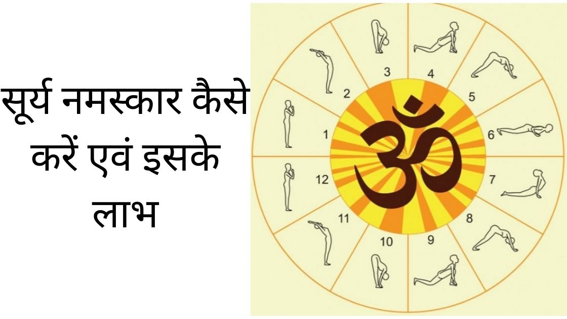 Yoga Namaskar/ Surya Namaskar Images