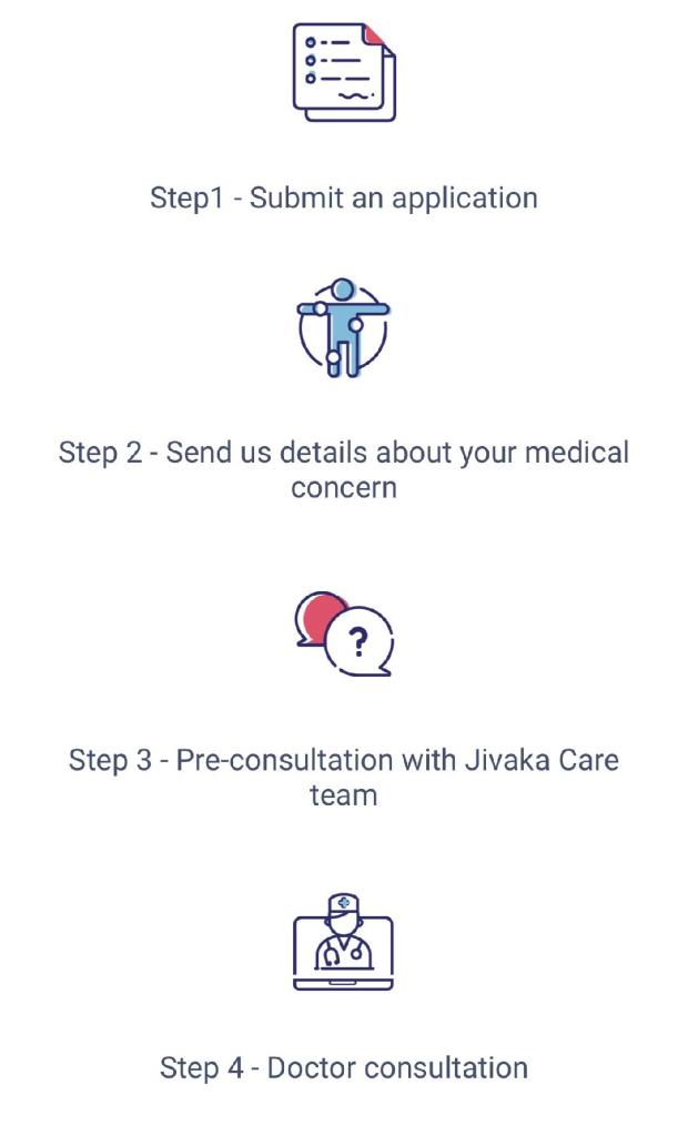 How to Best Feel Safe and Prepared for Surgery Abroad: Jivaka.Care