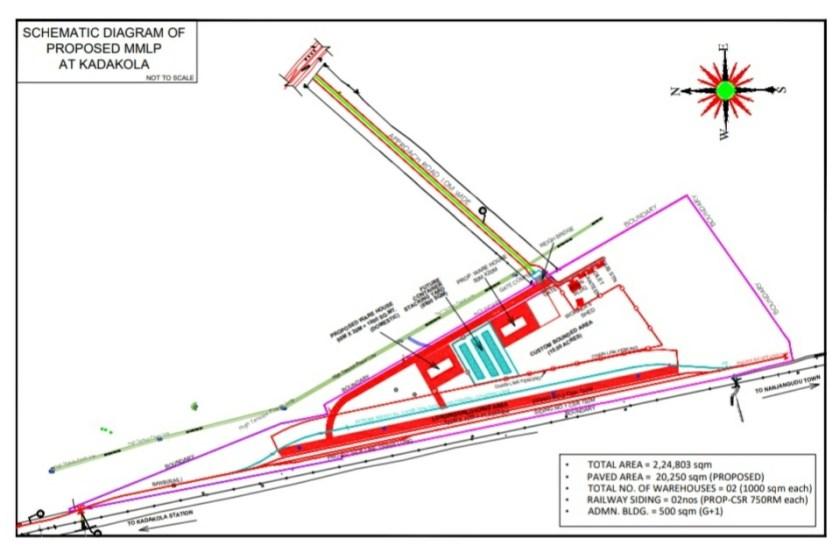 Schematic Diagram of Proposed MMLP Kadakola, Mysuru