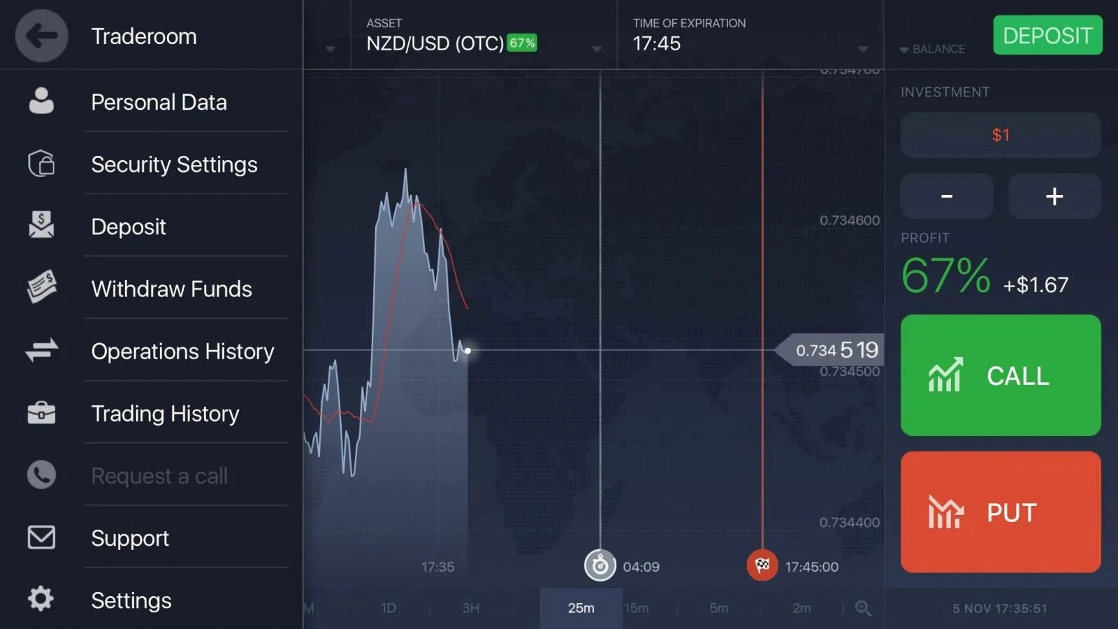 Binary options neteller