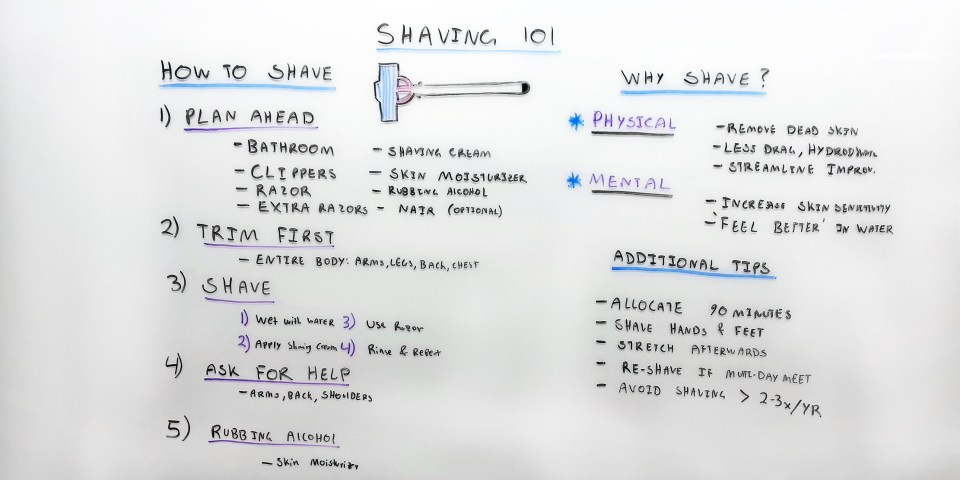 How To Shave For A Swim Meet | Whiteboard Wednesday
