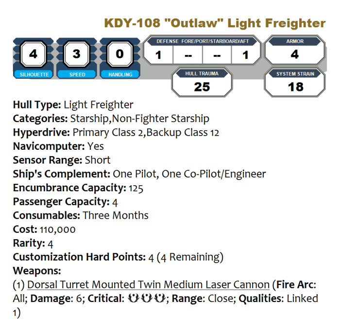 kdy108outlawstats