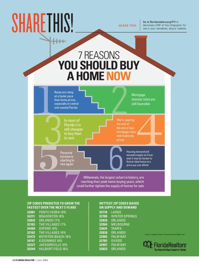 7-reasons-you-should-buy-a-home-now