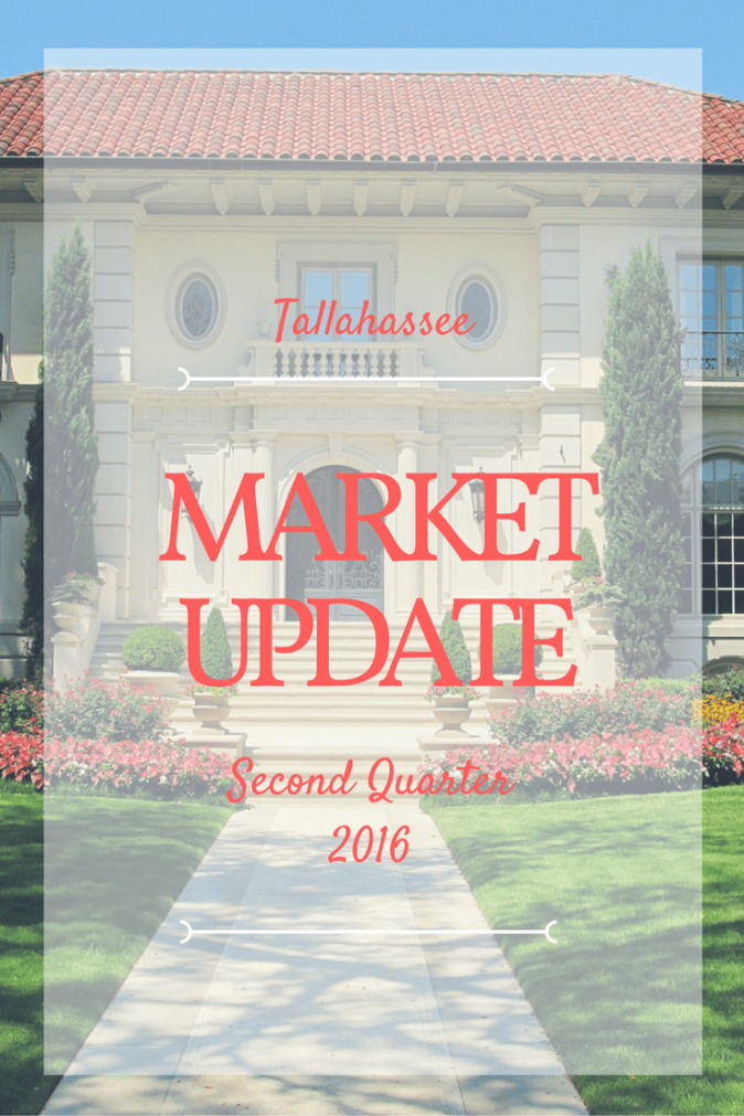 tallahassee-real-estate-market-update-2016