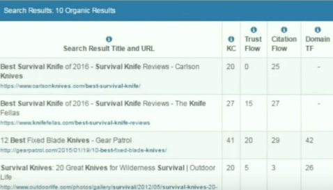 Top 5 Keyword Suggestion Tools 2020