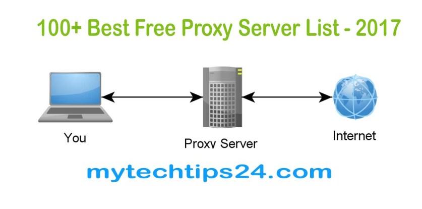 Top 100+ Best Free Proxy Server List 2017 - Proxy Sites