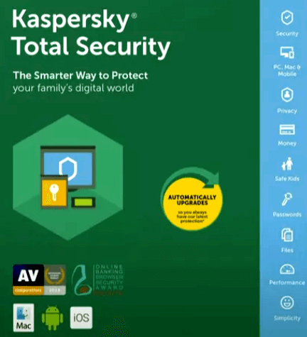 Kaspersky Total Security 2019 Activation Code License Free Trial 92 Days