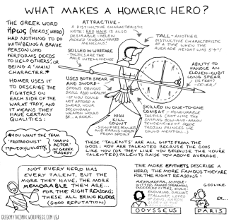 homeric-hero-1