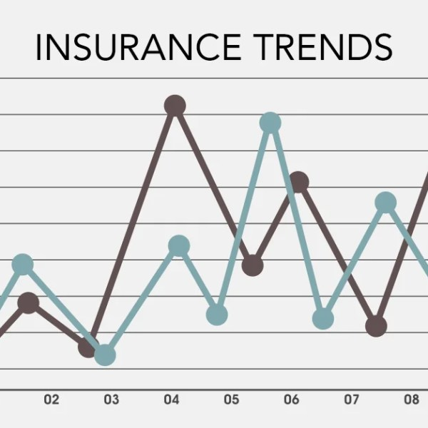 Insurance trends 2020