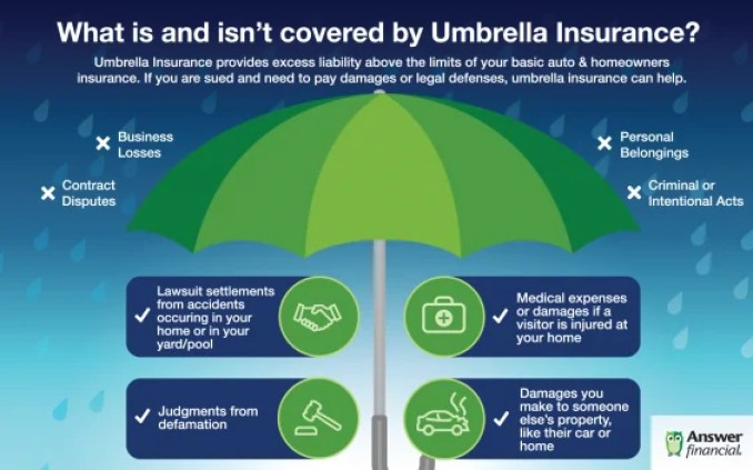 What is not covered by umbrella liability insurance