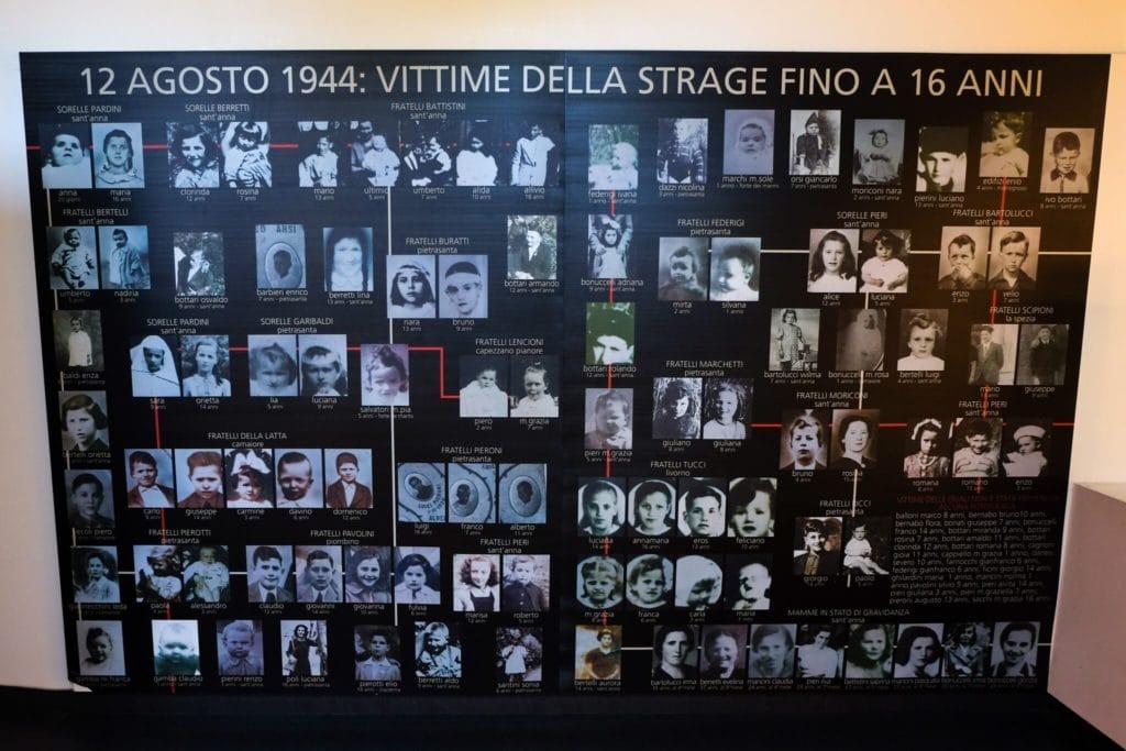 victims list Via Crucis sculpture Sant'Anna di Stazzema