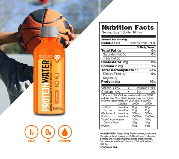 Drink Protein During Workout Or After