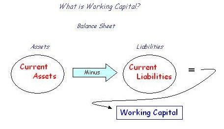 working-capital-ratio2