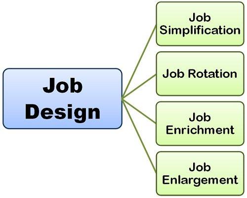 job-design