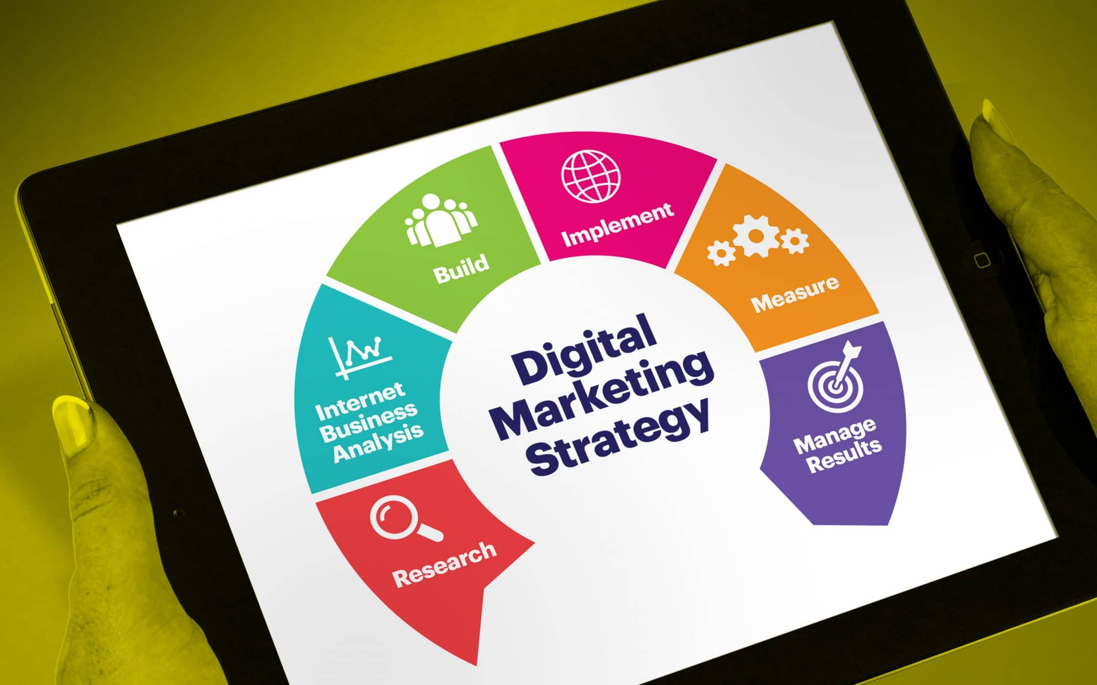 Whether it's to pass that big test, qualify for that big prom. Achieving Success with Your Digital Marketing Campaign ...
