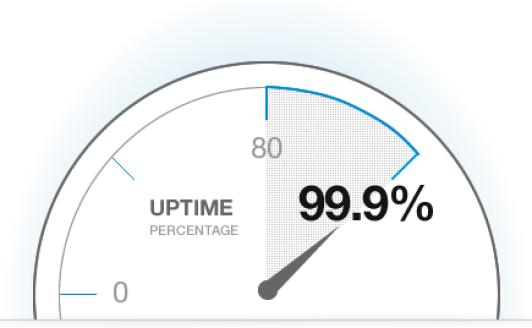 server-uptime-monitor