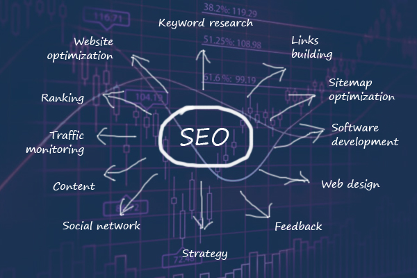 SEO for financial services