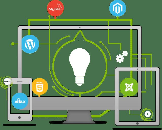 website designing for startup