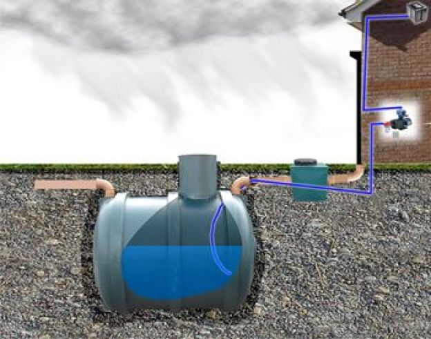 Why Should You Do Rain Water Harvesting?