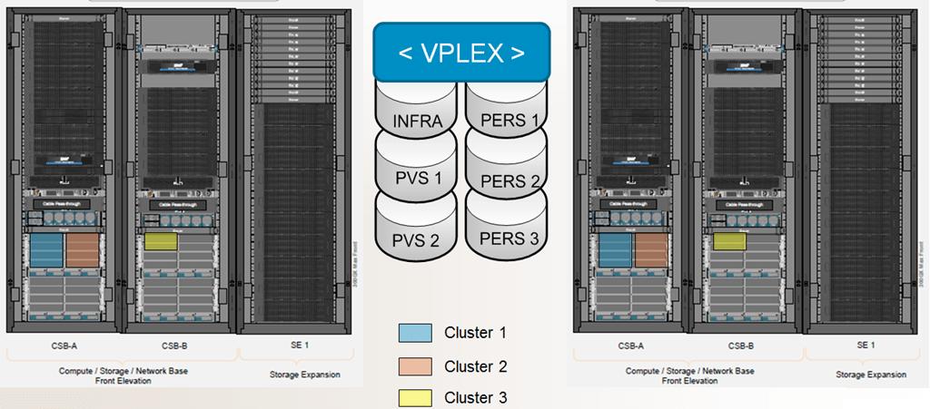 Vblock, VPLEX and VDI » myvirtualcloud.net