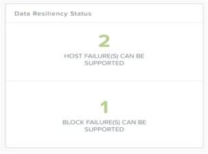 host_failure_ft