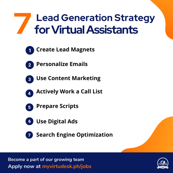 lead generation strategy graphic