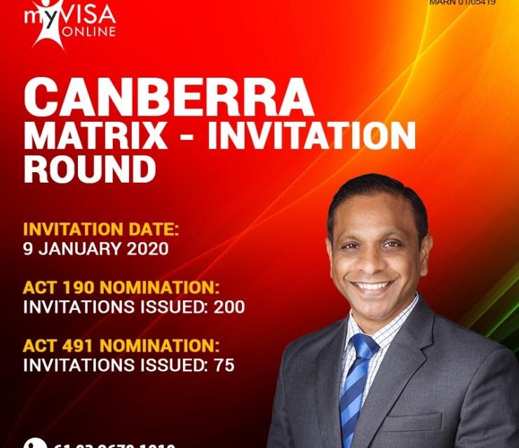 CANBERRA MATRIX – INVITATION ROUND