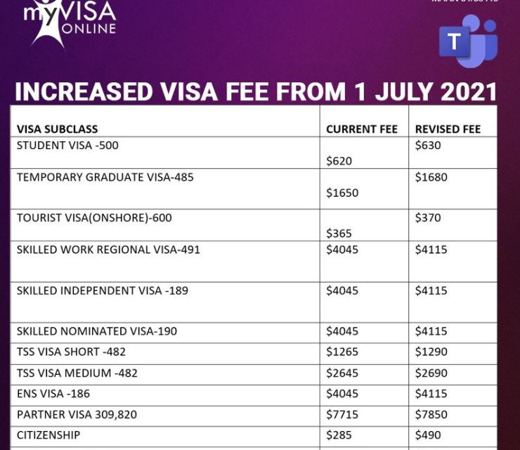 Revised Visa Fee from 1 July 2021