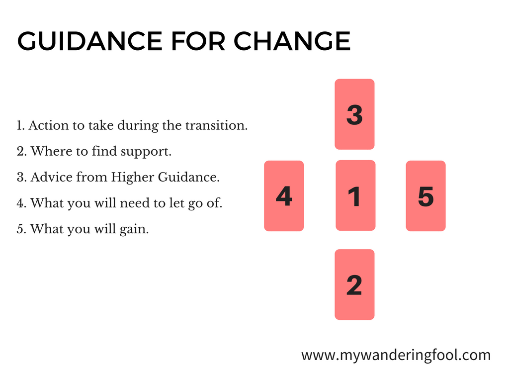 Tarot Spread - Guidance for Change