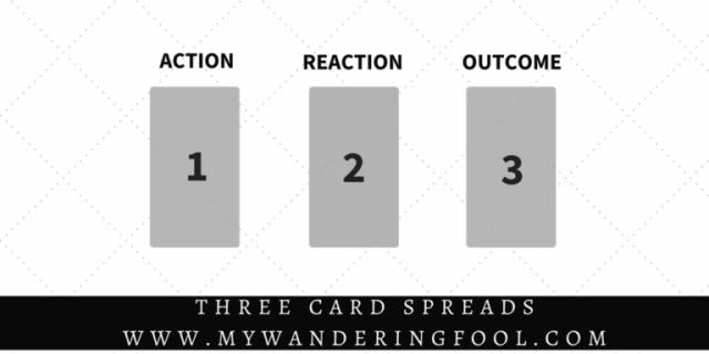 Three Card Spread ACTION  | REACTION | OUTCOME