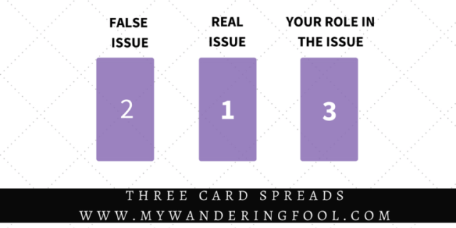 THREE CARD TAROT SPREADS