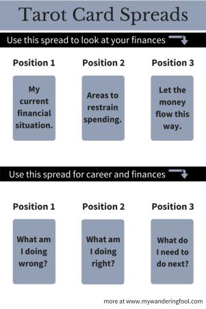 Tarot Card Spreads Career Finances (1)