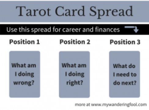Tarot Card Spreads Career Finances 3