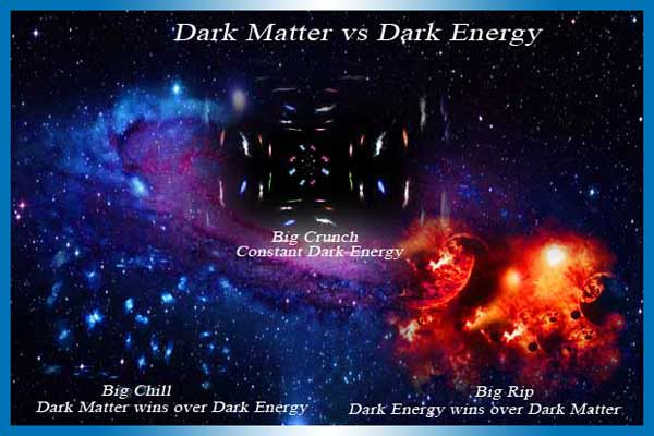 Dark Matter and Dark Energy | myweeklyfascination