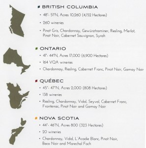 Canadian wine regions