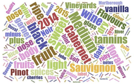New World red wine word cloud for 2018