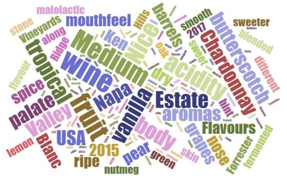 New World white wine word cloud for 2018