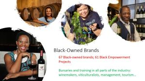 Black-owned brands in South Africa