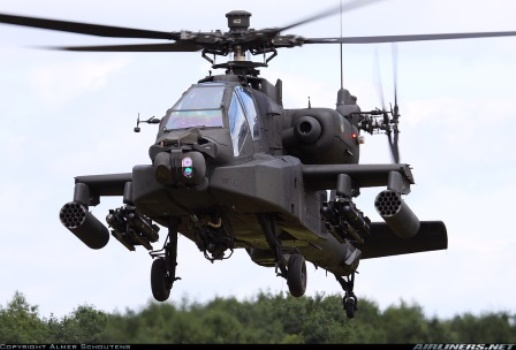 Fastest Helicopters Reviews 2020