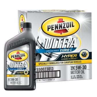 Most Efficient Synthetic Oil for Your Car