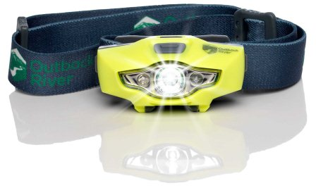 Best LED Headlamps