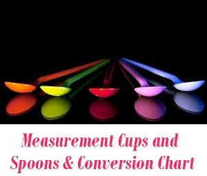 Measurement Cups and Spoons for cooking